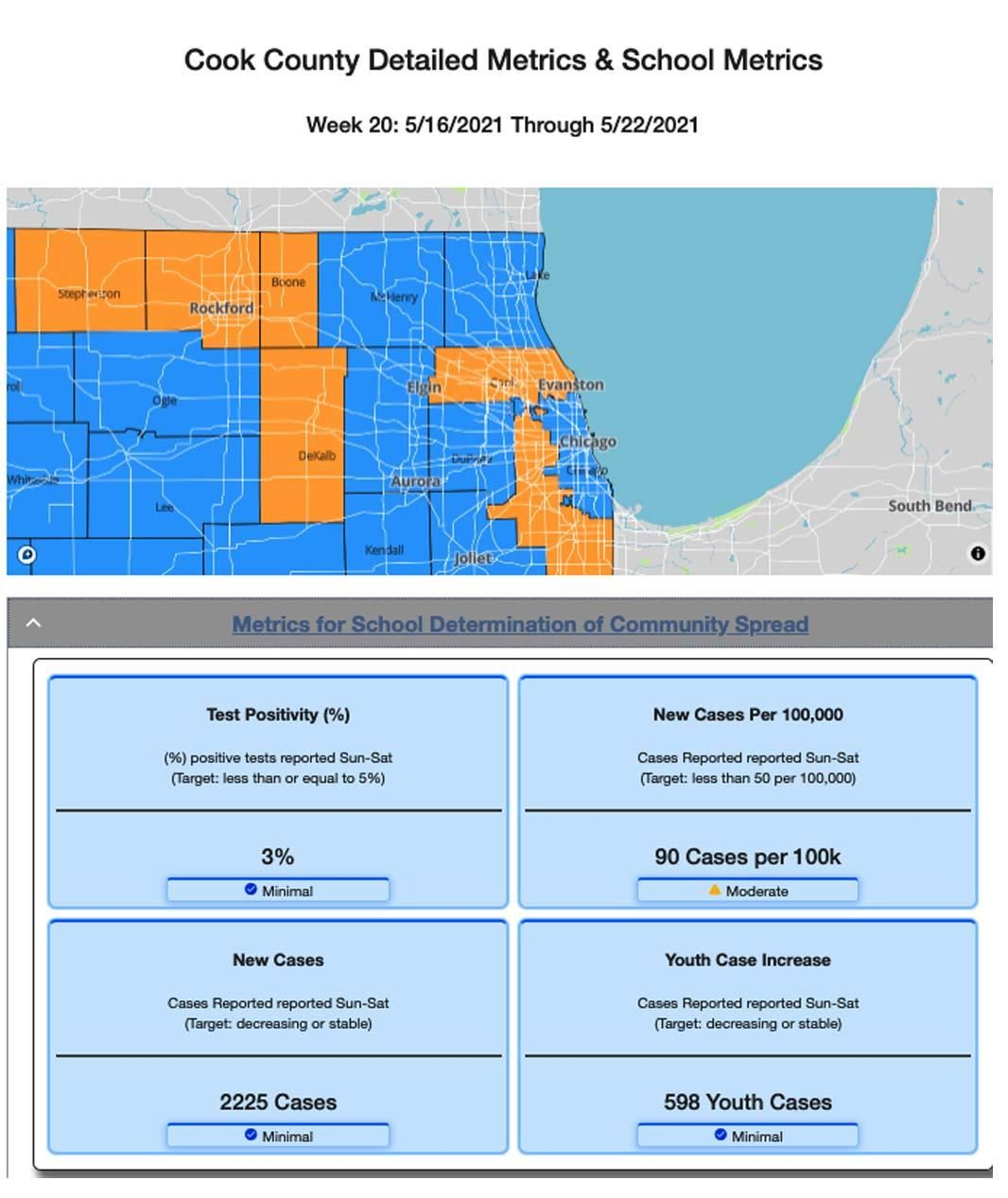 Cook County Graphic